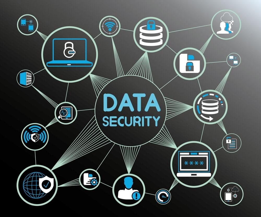 Data Security – The reality check